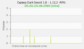 Сервер Minecraft Dark Sword 1.8 - 1.12.2 -RPG-