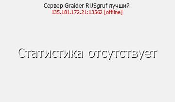 Сервер Minecraft Graider RUSgruf лучший