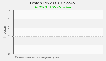 Сервер Minecraft MineLegacy 1.8-1.13.2