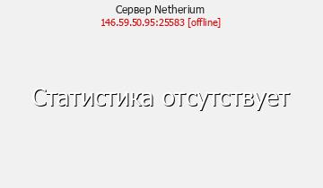 Сервер Minecraft Netherium