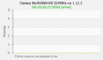 Сервер Minecraft ВЫЖИВАНИЕ БОМЖА на 1.12.2