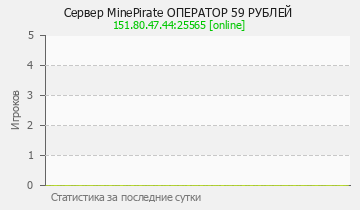 Сервер Minecraft MinePirate ОПЕРАТОР 59 РУБЛЕЙ