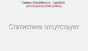 Сервер Minecraft DraimCiDo 1.16.2