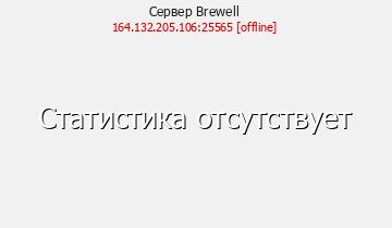 Сервер Minecraft Brewell