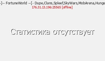 Статистика Сервера FireGame 1.5.2 Есть дюп