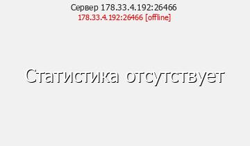 Сервер DiraxCraft