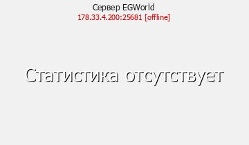 Сервер LoreWorld