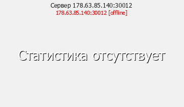 Сервер BLRCRAFT