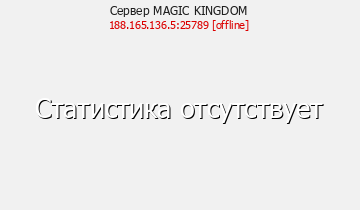 Статистика Сервера MEGOPOLIS CRAFT