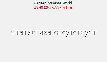 Сервер Minecraft Youvipas World