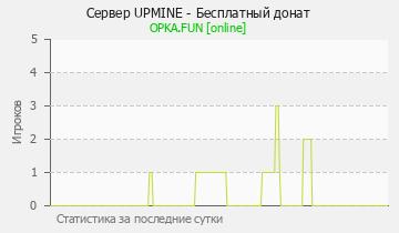 Сервер Minecraft DEAEX 1.8-1.15 СЕРВЕР АИДА