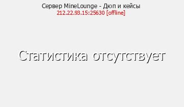 Сервер Minecraft MineLounge - Дюп и кейсы