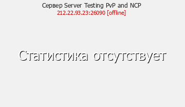 Сервер Minecraft Server Testing PvP and NCP