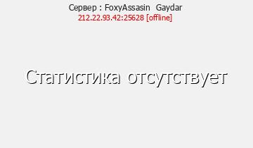 Сервер WsW_Minecraft_Server 1.11.2
