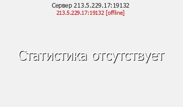 Сервер Minecraft ElectronCraft