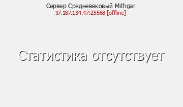 Сервер Minecraft Средневековый Mithgar
