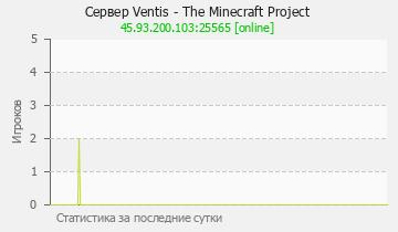 Сервер Minecraft AvatarCraft - Магический сервер