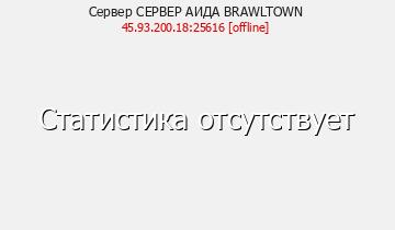 Сервер Minecraft СЕРВЕР АИДА BRAWLTOWN