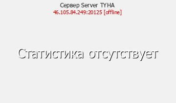 Сервер PW ВСЕМ ФЛАЙ 1.8-1.8.9