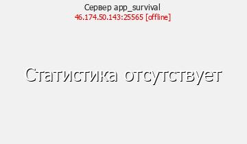 Сервер AppleWORLD