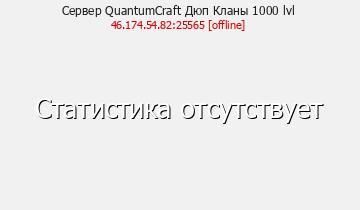 Статистика Сервера QuantumCraft 1.5.2