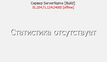 Сервер Minecraft ServerName [Build]