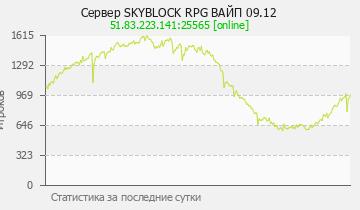 Сервер Minecraft MCS. МОДЫ - ВАЙП 03.05