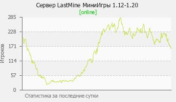 Сервер Minecraft LastMine - PvP МиниИгры