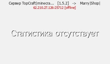 Сервер Minecraft TopCraft 1.5.2