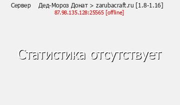 Сервер Minecraft ZarubaCraft - опка всем