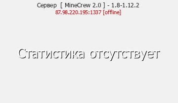 Сервер Minecraft ИГРАЙ И ЗАРАБАТЫВАЙ