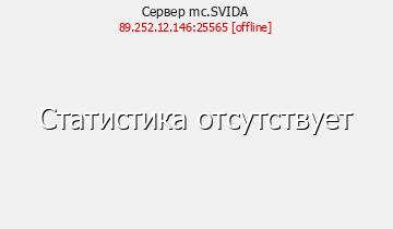 Сервер Minecraft mc.SVIDA