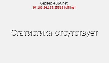 Сервер Minecraft WHARTISCRAFT