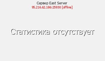 Сервер Minecraft East Server