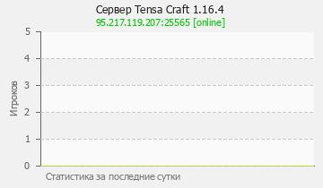 Сервер Minecraft Tensa Craft 1.16.4