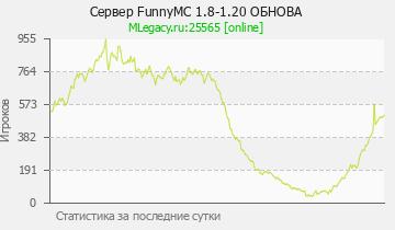 Сервер Minecraft MineLegacy - 1.8-1.12.2